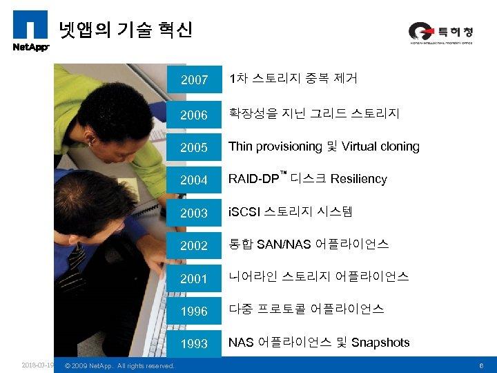 넷앱의 기술 혁신 2007 2006 Thin provisioning 및 Virtual cloning 2004 RAID-DP™ 디스크 Resiliency