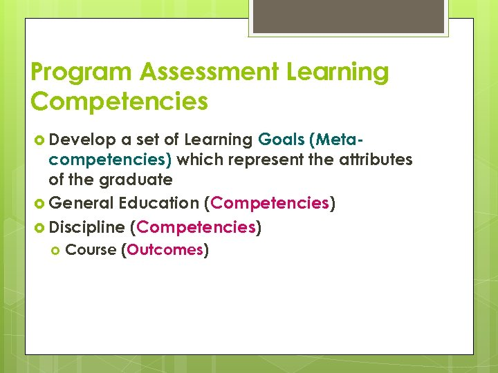 Program Assessment Learning Competencies Develop a set of Learning Goals (Metacompetencies) which represent the