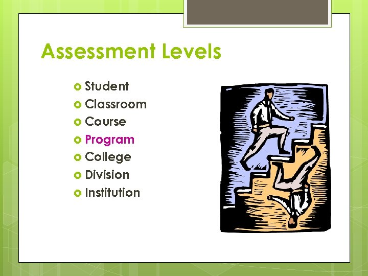 Assessment Levels Student Classroom Course Program College Division Institution