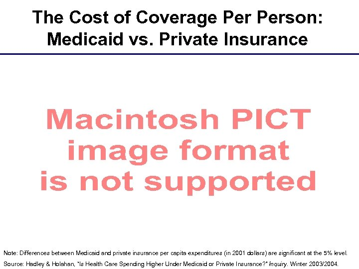 The Cost of Coverage Person: Medicaid vs. Private Insurance Note: Differences between Medicaid and