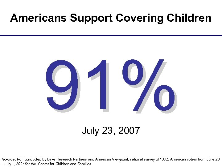 Americans Support Covering Children 91% July 23, 2007 Source: Poll conducted by Lake Research