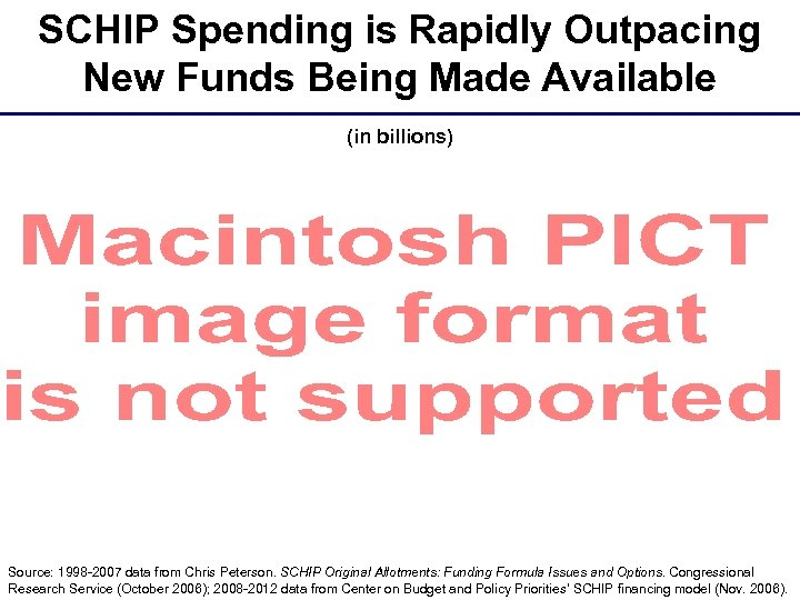SCHIP Spending is Rapidly Outpacing New Funds Being Made Available (in billions) Source: 1998