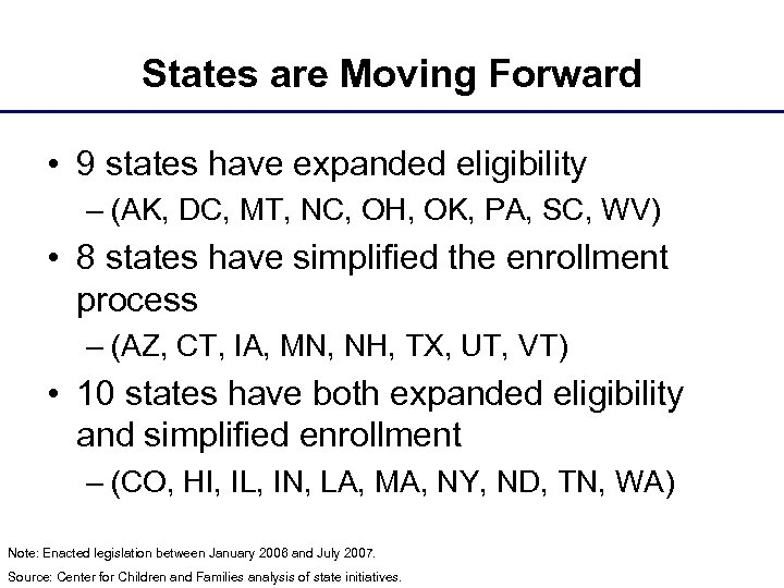 States are Moving Forward • 9 states have expanded eligibility – (AK, DC, MT,
