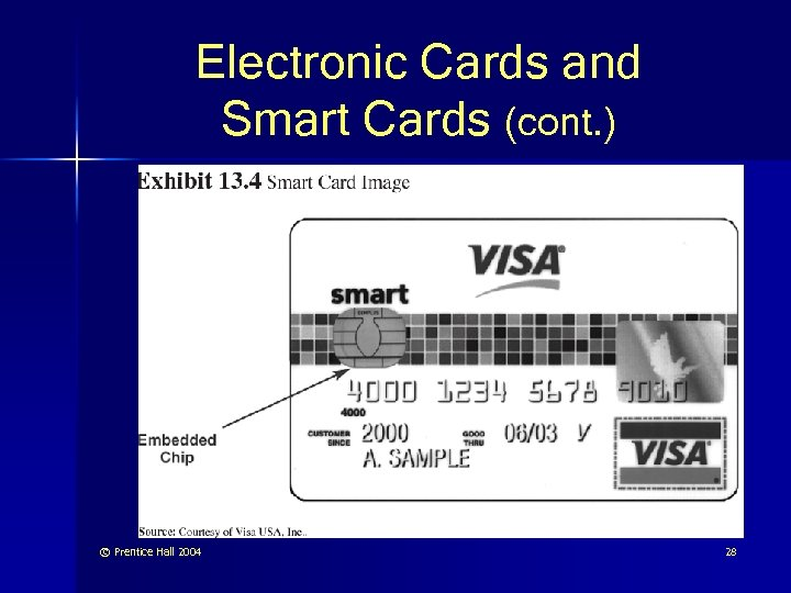 Electronic Cards and Smart Cards (cont. ) © Prentice Hall 2004 28