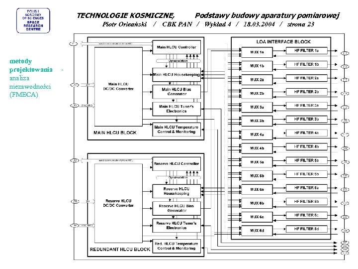 TECHNOLOGIE KOSMICZNE, Piotr Orleański metody projektowania analiza niezawodności (FMECA) - / Podstawy budowy aparatury