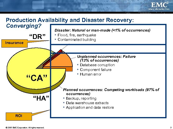 "Production Availability and Disaster Recovery: Converging? ""DR"" Insurance ""CA"" ""HA"" Disaster: Natural or man-made"