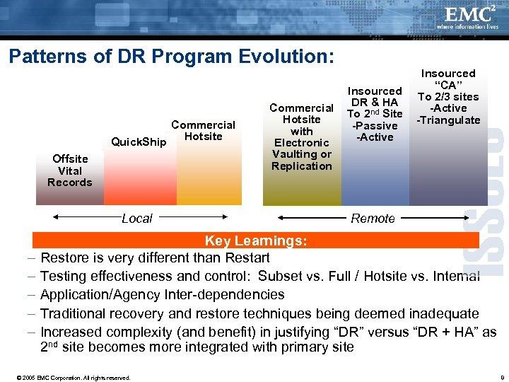 Patterns of DR Program Evolution: Quick. Ship Offsite Vital Records Local – – –