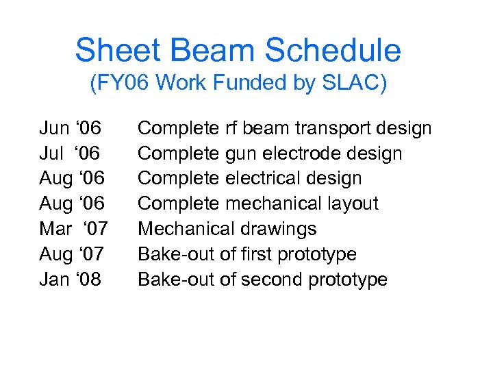 Sheet Beam Schedule (FY 06 Work Funded by SLAC) Jun ' 06 Jul '
