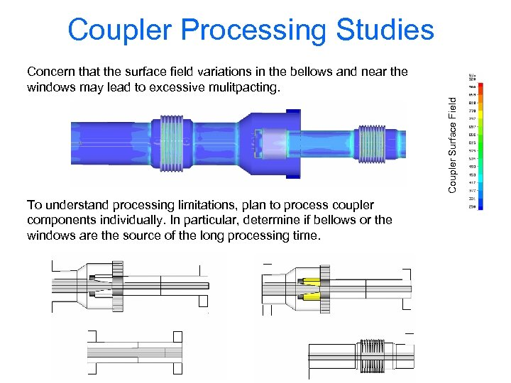 Coupler Processing Studies Coupler Surface Field Concern that the surface field variations in the