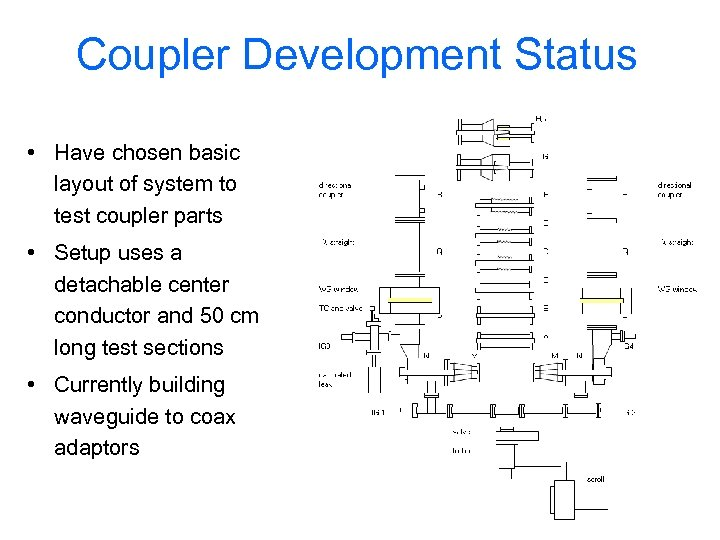 Coupler Development Status • Have chosen basic layout of system to test coupler parts