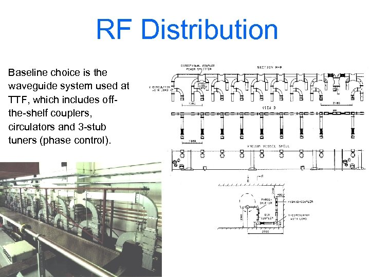 RF Distribution Baseline choice is the waveguide system used at TTF, which includes offthe-shelf