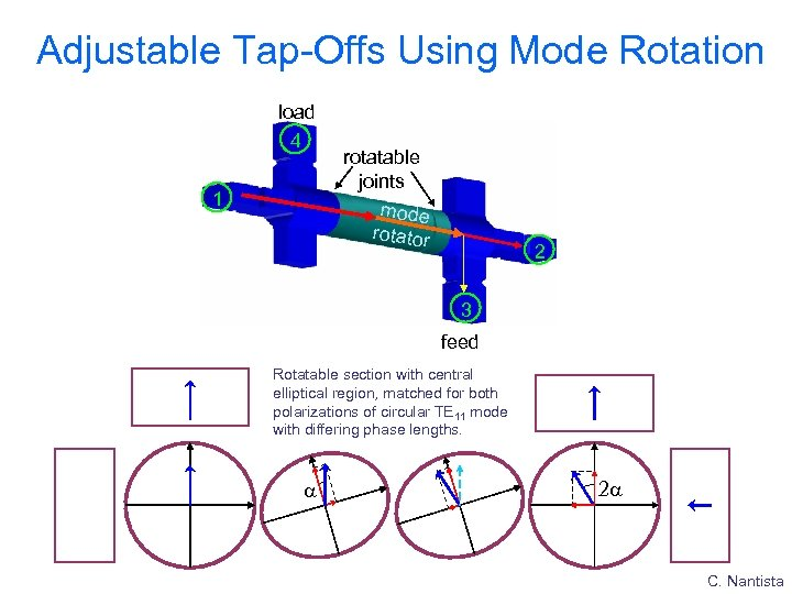Adjustable Tap-Offs Using Mode Rotation load 4 1 rotatable joints mode rotator 2 3
