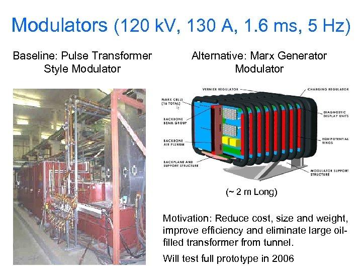 Modulators (120 k. V, 130 A, 1. 6 ms, 5 Hz) Baseline: Pulse Transformer