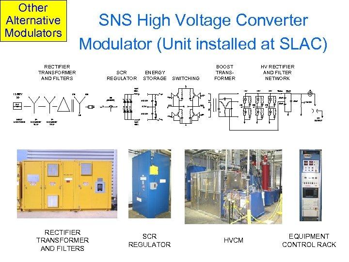 Other Alternative Modulators SNS High Voltage Converter Modulator (Unit installed at SLAC) RECTIFIER TRANSFORMER