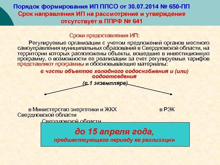 Порядок формирования ИП ППСО от 30. 07. 2014 № 650 -ПП Срок направления ИП