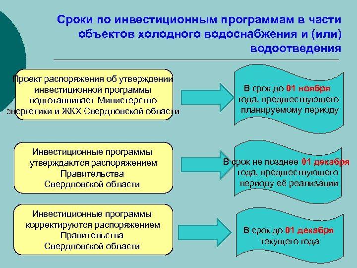 Сроки по инвестиционным программам в части объектов холодного водоснабжения и (или) водоотведения Проект распоряжения