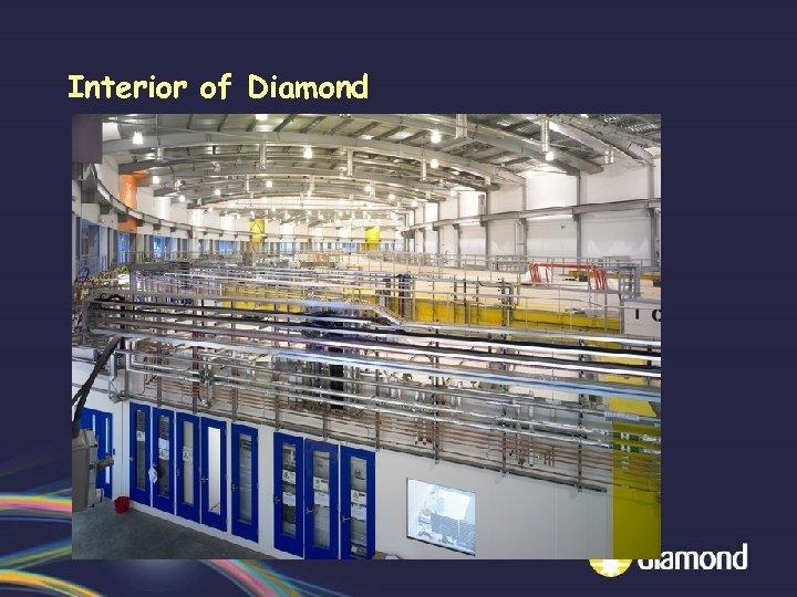 Interior of Diamond