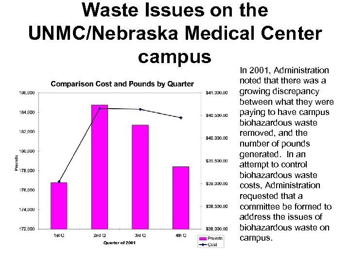 Waste Issues on the UNMC/Nebraska Medical Center campus In 2001, Administration noted that there