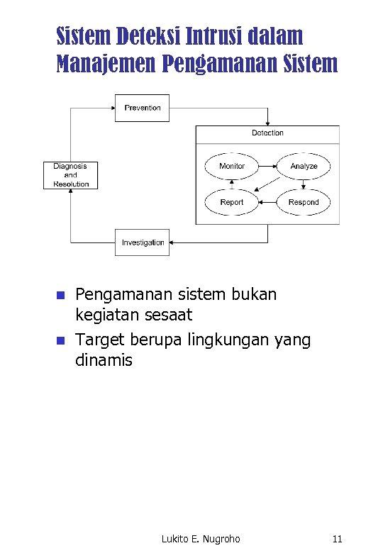 Sistem Deteksi Intrusi dalam Manajemen Pengamanan Sistem n n Pengamanan sistem bukan kegiatan sesaat