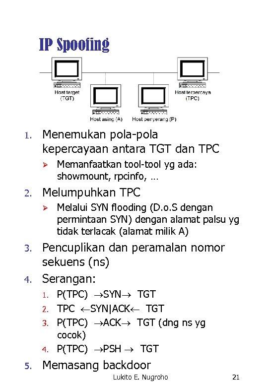 IP Spoofing 1. Menemukan pola-pola kepercayaan antara TGT dan TPC Ø 2. Melumpuhkan TPC