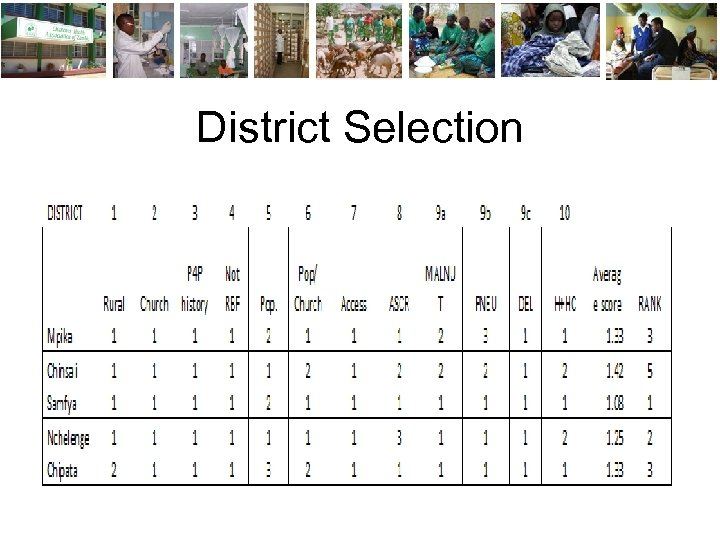 District Selection