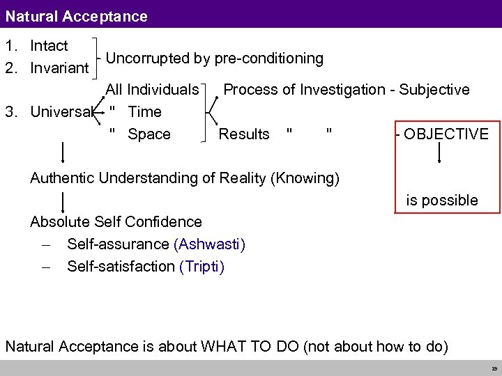 Natural Acceptance 1. Intact 2. Invariant Uncorrupted by pre-conditioning All Individuals 3. Universal