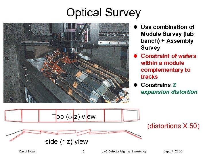 Optical Survey l Use combination of Module Survey (lab bench) + Assembly Survey l