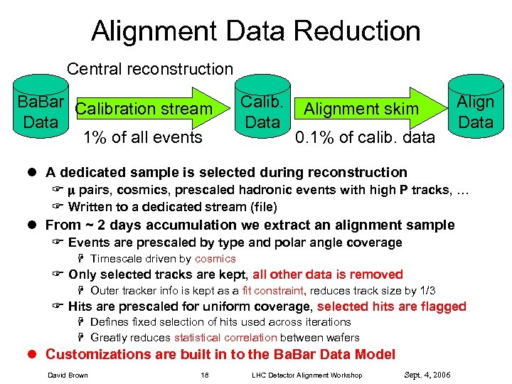 Alignment Data Reduction Central reconstruction Ba. Bar Calibration stream Data 1% of all events