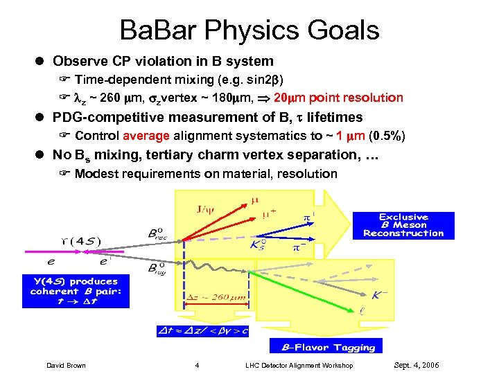Ba. Bar Physics Goals l Observe CP violation in B system F Time-dependent mixing