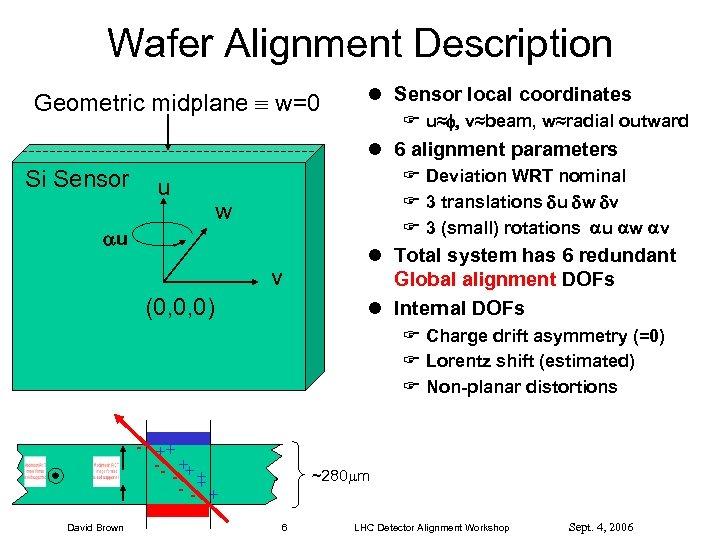 Wafer Alignment Description Geometric midplane w=0 l Sensor local coordinates F u≈ v≈beam, w≈radial