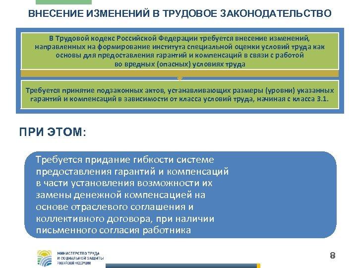 ВНЕСЕНИЕ ИЗМЕНЕНИЙ В ТРУДОВОЕ ЗАКОНОДАТЕЛЬСТВО В Трудовой кодекс Российской Федерации требуется внесение изменений, направленных