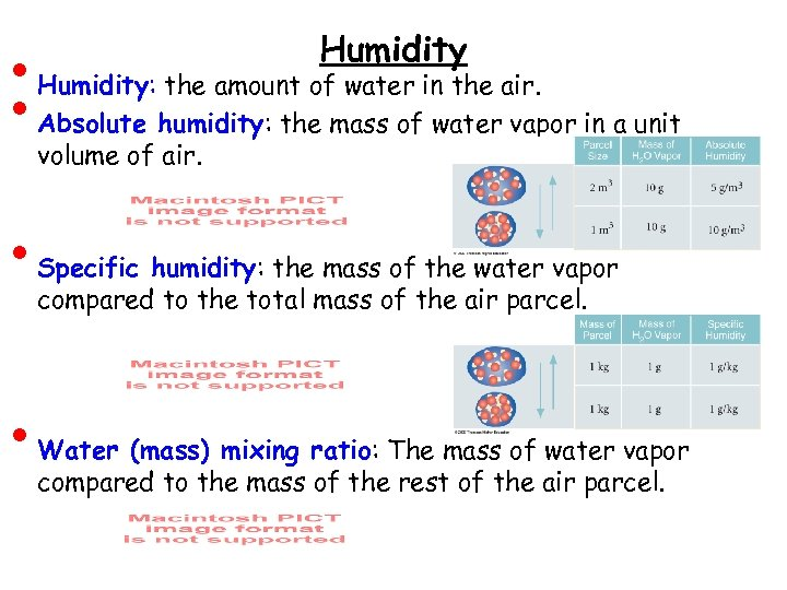 • • Humidity: the amount of water in the air. Absolute humidity: the