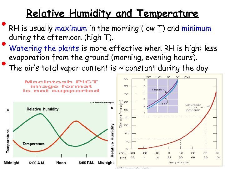 • • • Relative Humidity and Temperature RH is usually maximum in the