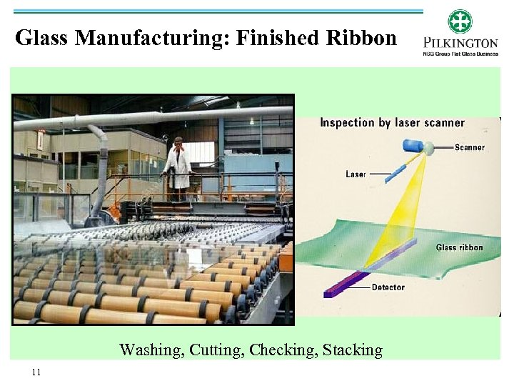 Glass Manufacturing: Finished Ribbon Washing, Cutting, Checking, Stacking 11