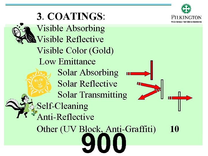 3. COATINGS: Visible Absorbing Visible Reflective Visible Color (Gold) Low Emittance Solar Absorbing Solar