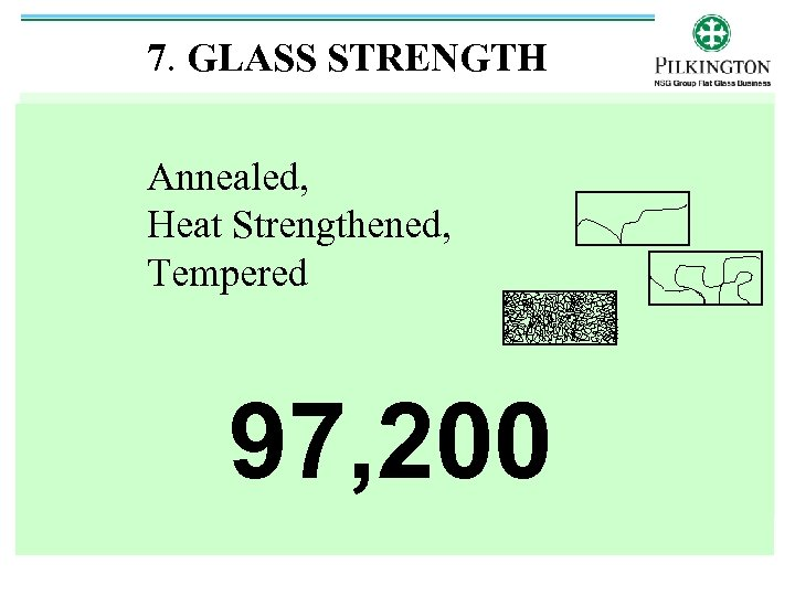 7. GLASS STRENGTH Annealed, Heat Strengthened, Tempered 97, 200
