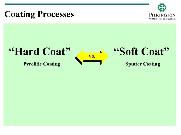 "Coating Processes ""Hard Coat"" Pyrolitic Coating VS. ""Soft Coat"" Sputter Coating"