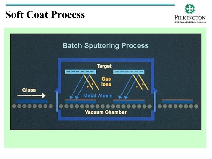 Soft Coat Process Batch Sputtering Process