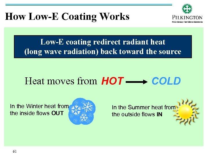 How Low-E Coating Works Low-E coating redirect radiant heat (long wave radiation) back toward