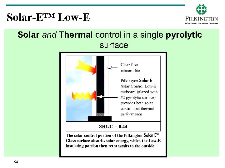 Solar-E™ Low-E Solar and Thermal control in a single pyrolytic surface 64