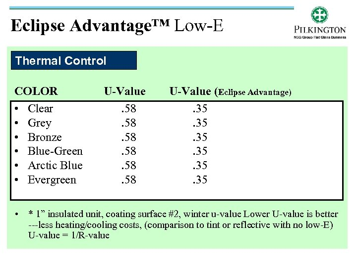 Eclipse Advantage™ Low-E Thermal Control COLOR • Clear • Grey • Bronze • Blue-Green