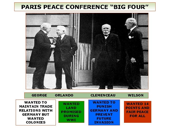 """PARIS PEACE CONFERENCE """"BIG FOUR"""" GEORGE ORLANDO CLEMENCEAU WILSON WANTED TO MAINTAIN TRADE RELATIONS"""