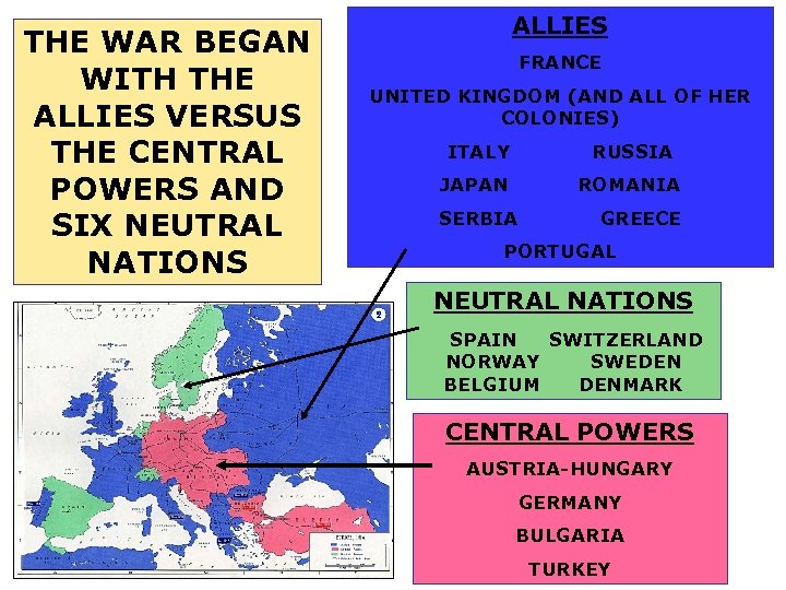 THE WAR BEGAN WITH THE ALLIES VERSUS THE CENTRAL POWERS AND SIX NEUTRAL NATIONS