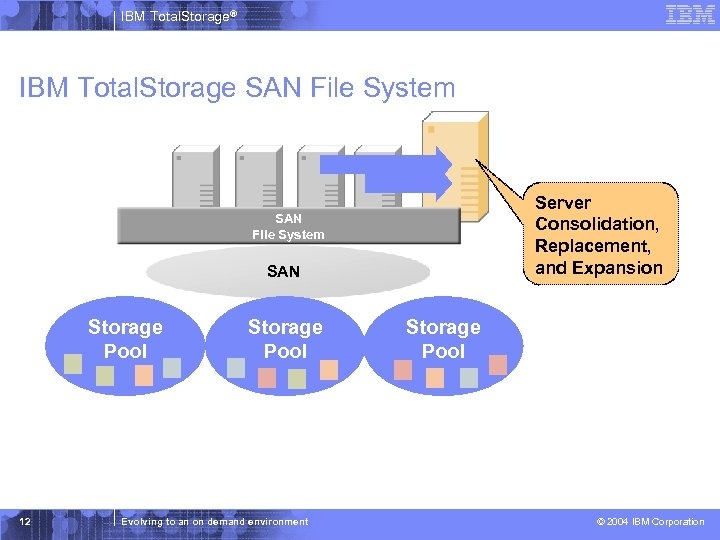 IBM Total. Storage® IBM Total. Storage SAN File System Server Consolidation, Replacement, and Expansion
