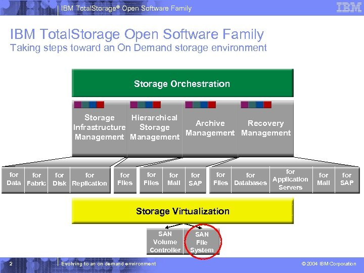 IBM Total. Storage® Open Software Family IBM Total. Storage Open Software Family Taking steps