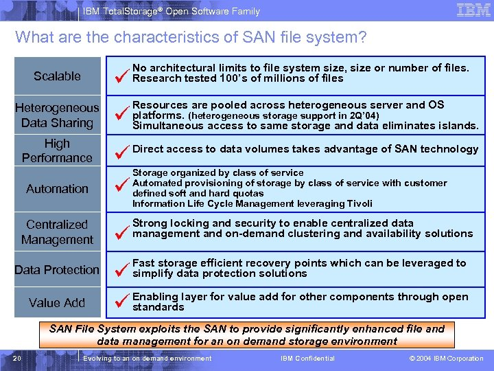 IBM Total. Storage® Open Software Family What are the characteristics of SAN file system?
