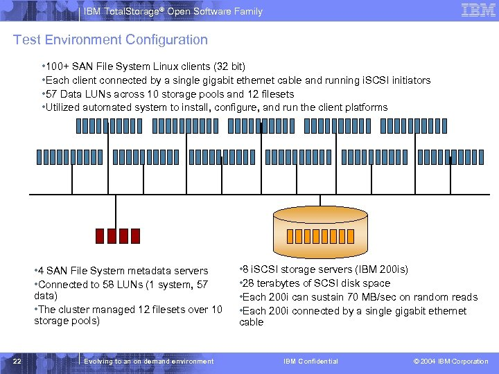 IBM Total. Storage® Open Software Family Test Environment Configuration • 100+ SAN File System