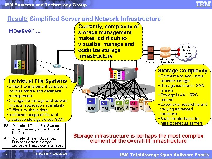 IBM Systems and Technology Group Result: Simplified Server and Network Infrastructure However … Currently,