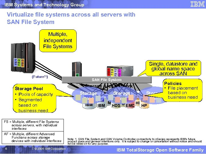 IBM Systems and Technology Group Virtualize file systems across all servers with SAN File