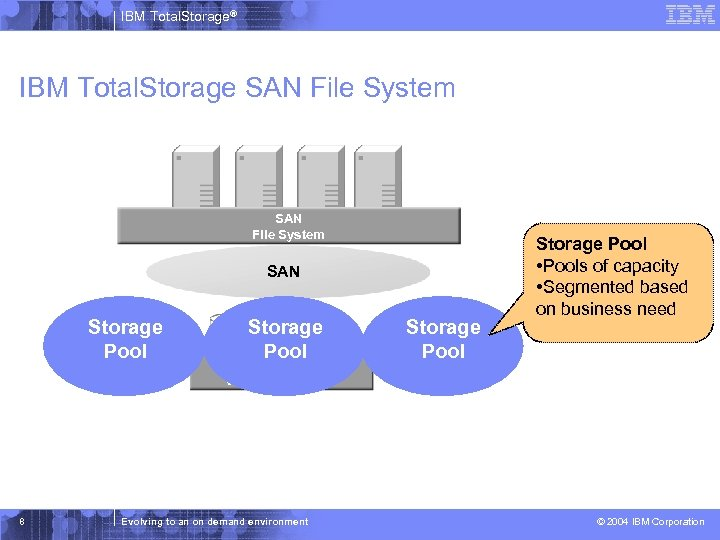 IBM Total. Storage® IBM Total. Storage SAN File System SAN Customer Project A Storage